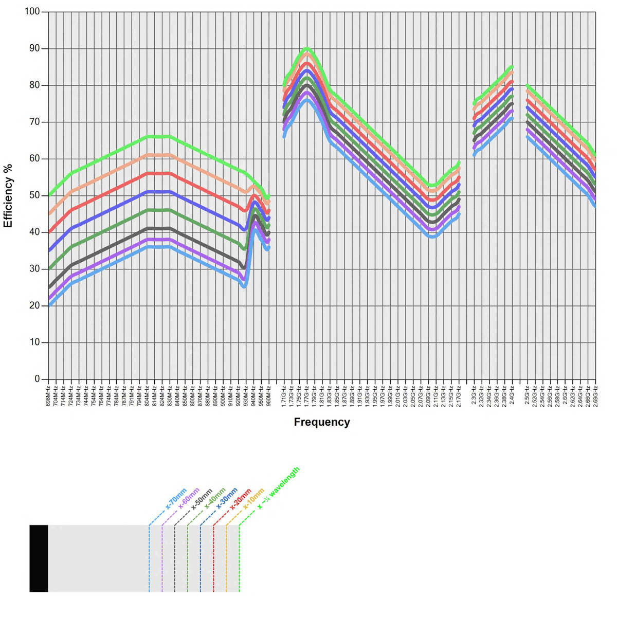 allani-efficiency-graph