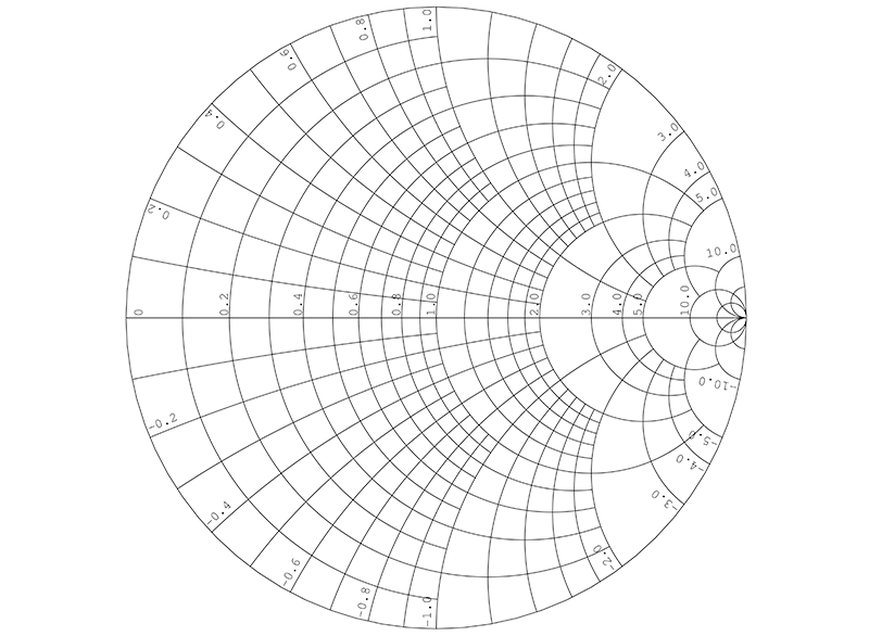 smith-chart-simple
