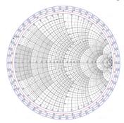 smith-chart