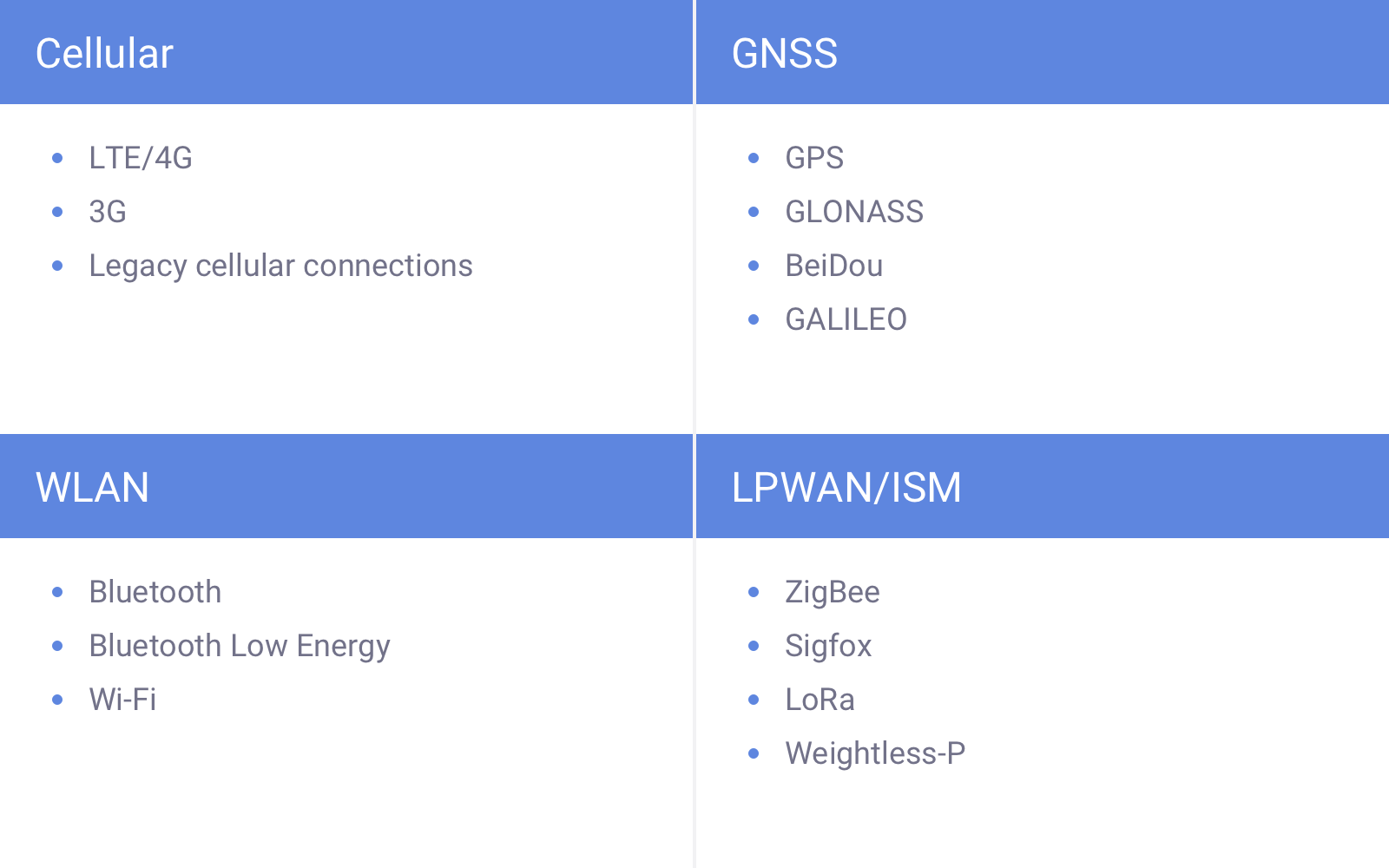 technologies-table